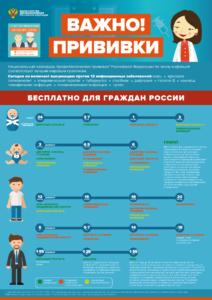 Материалы по профилактике гриппа и национальный календарь прививок