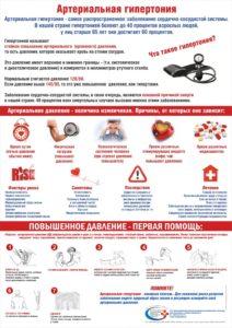 12 мая 2018 года — Всемирный день борьбы с артериальной гипертонией